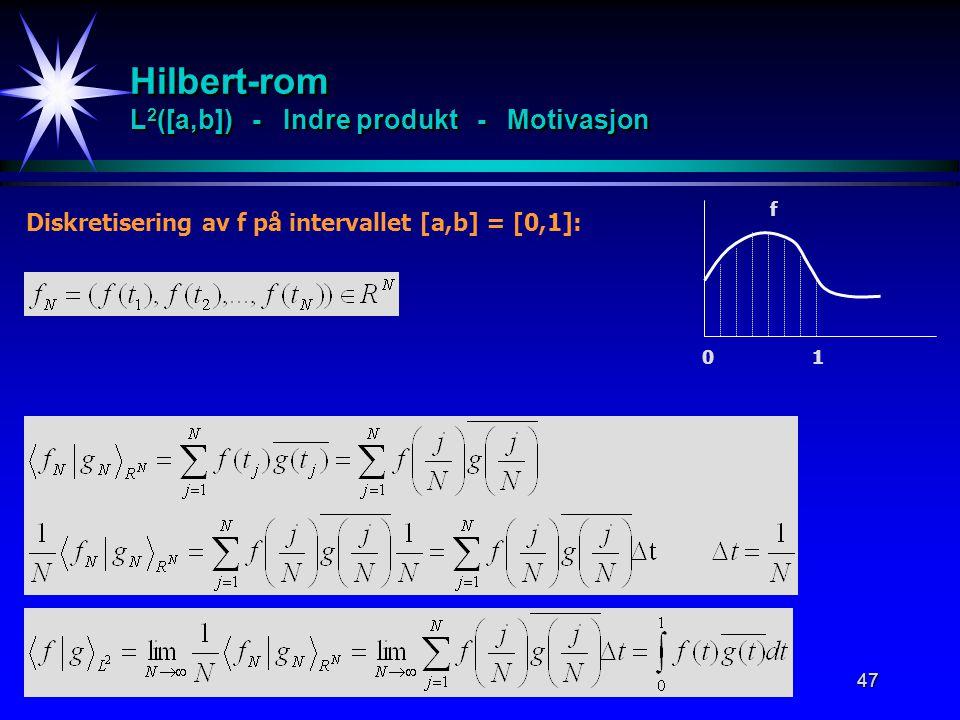 Hilbert-rom L2([a,b]) - Indre produkt - Motivasjon